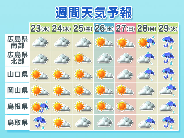 都城 天気 気象庁